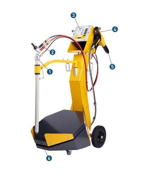 Powder Coating Equipment-optiflex 2